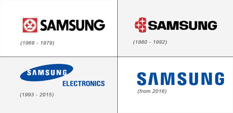 the samsung trademark evolution of the samsung logo